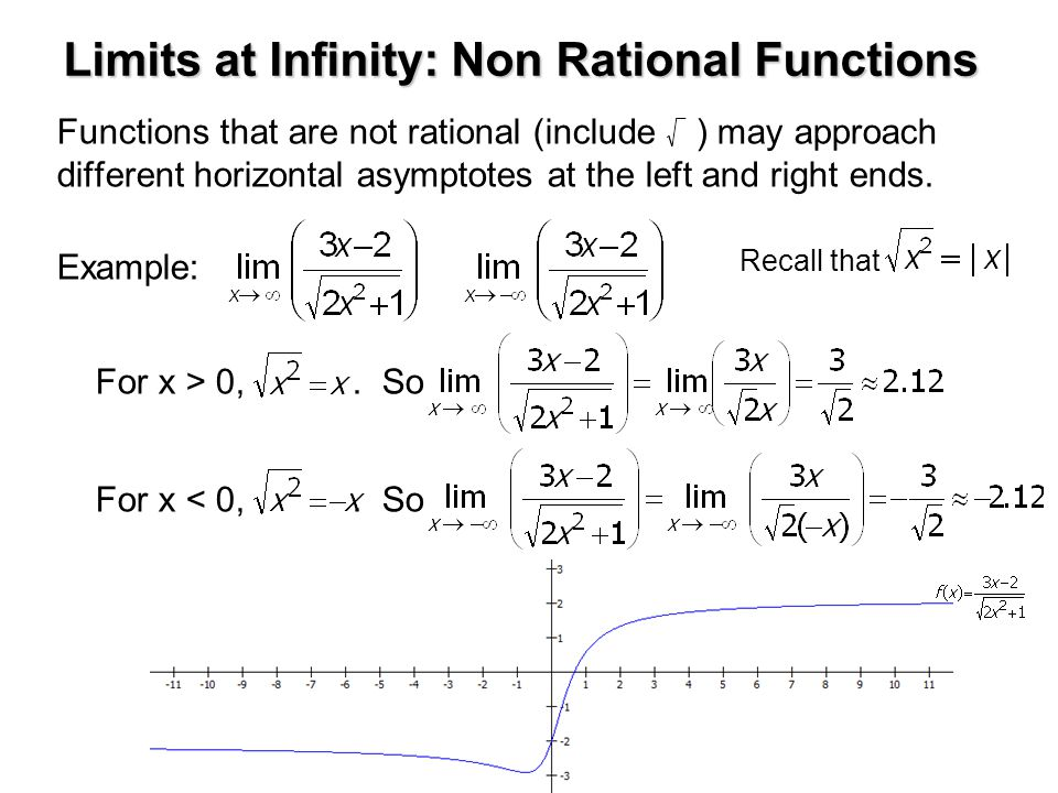 Limits at Infinity: Non Rational Functions Functions that are not rational (include ) may approach different horizontal asymptotes at the left and right ends.