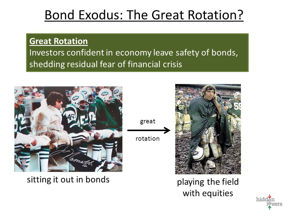 Bond Exodus: The Great Rotation.