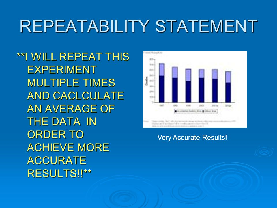 REPEATABILITY STATEMENT **I WILL REPEAT THIS EXPERIMENT MULTIPLE TIMES AND CACLCULATE AN AVERAGE OF THE DATA IN ORDER TO ACHIEVE MORE ACCURATE RESULTS!!** Very Accurate Results!