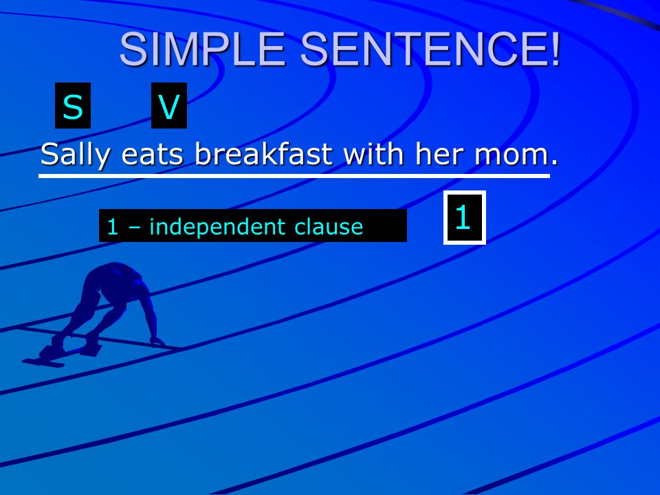 Sally eats breakfast with her mom. SV 1 SIMPLE SENTENCE! 1 – independent clause
