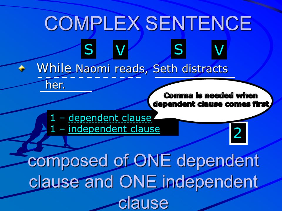 COMPLEX SENTENCE While Naomi reads, Seth distracts While Naomi reads, Seth distractsher. S V S V 2 1 – dependent clause 1 – independent clause compose