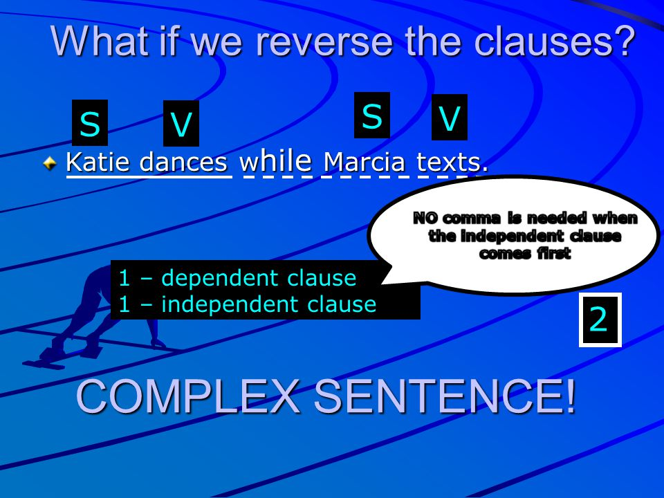 What if we reverse the clauses? Katie dances w hile Marcia texts. S V S V 2 1 – dependent clause 1 – independent clause COMPLEX SENTENCE!