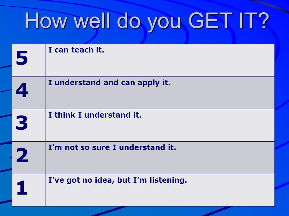 How well do you GET IT? 5 I can teach it. 4 I understand and can apply it. 3 I think I understand it. 2 I'm not so sure I understand it. 1 I've got no