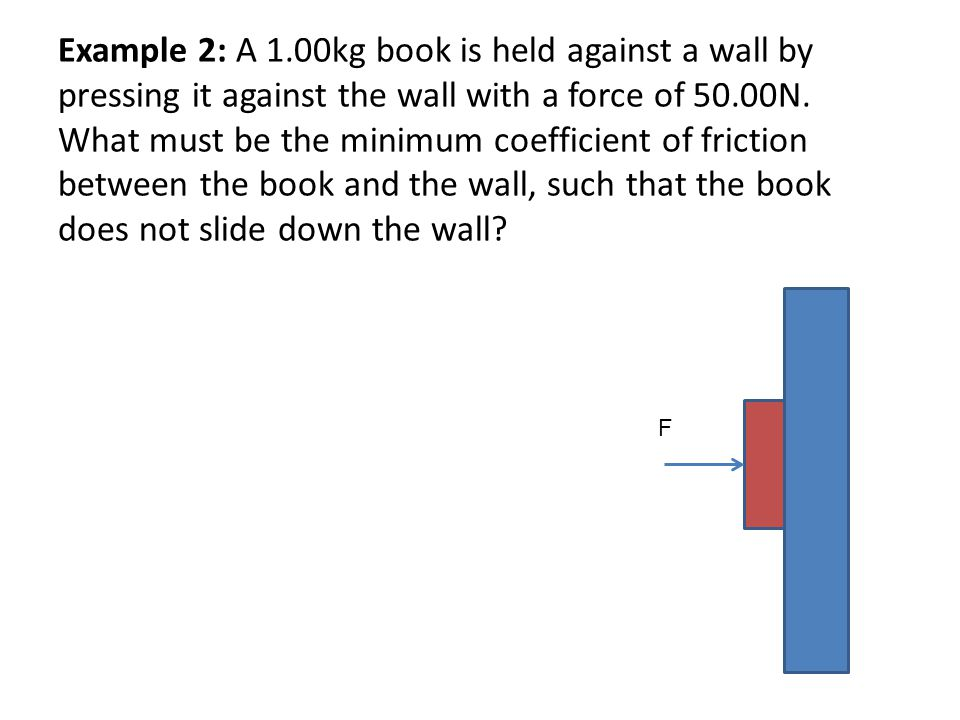 Example 2: A 1.00kg book is held against a wall by pressing it against the wall with a force of 50.00N.