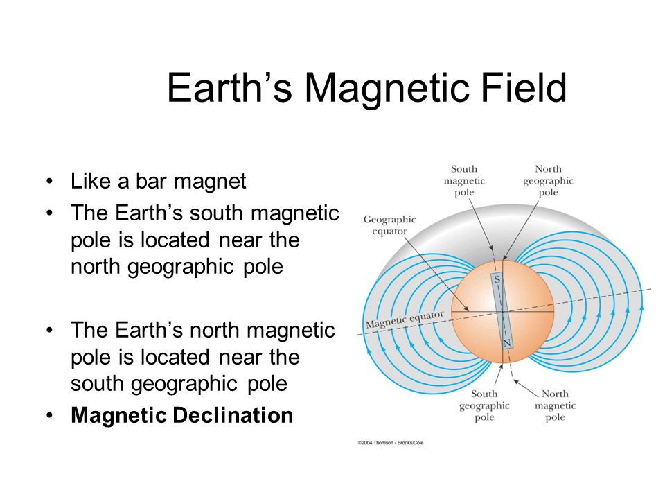 Earth's Magnetic Field Like a bar magnet The Earth's south magnetic pole is located near the north geographic pole The Earth's north magnetic pole is