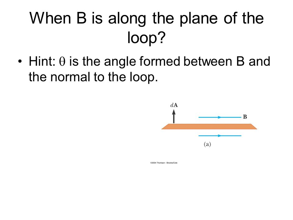 When B is along the plane of the loop? Hint:  is the angle formed between B and the normal to the loop.