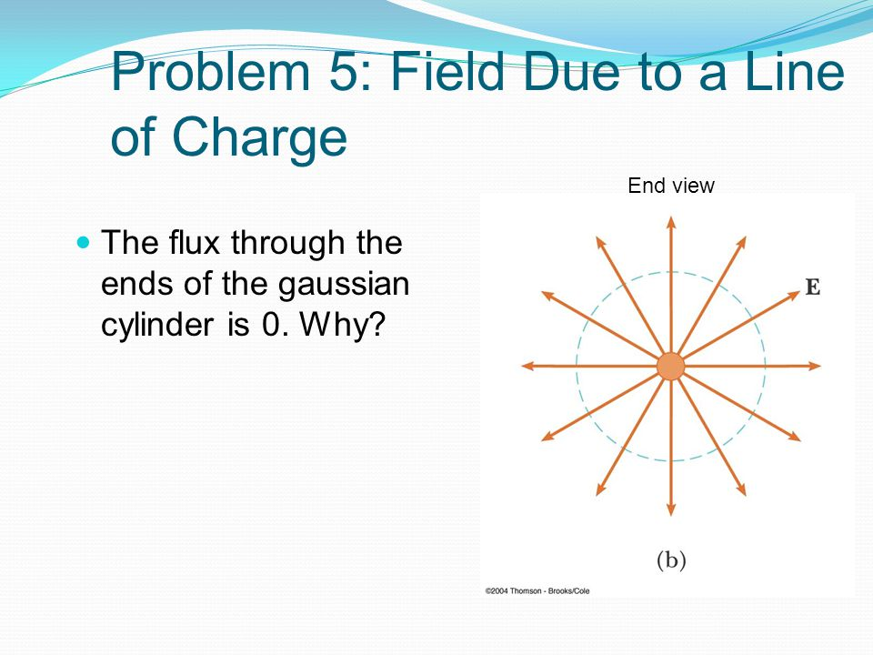 Problem 5: Field Due to a Line of Charge The flux through the ends of the gaussian cylinder is 0. Why? End view