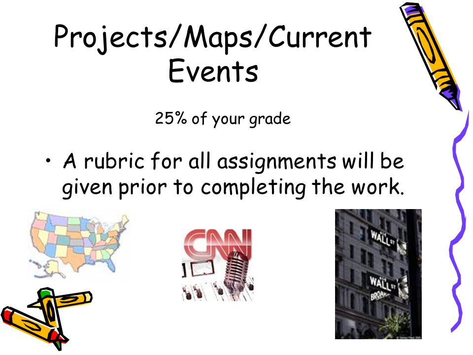 Projects/Maps/Current Events A rubric for all assignments will be given prior to completing the work. 25% of your grade