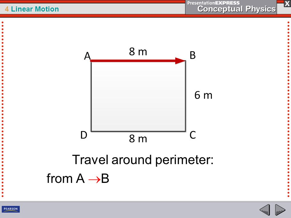 4 Linear Motion Travel around perimeter: from A  B