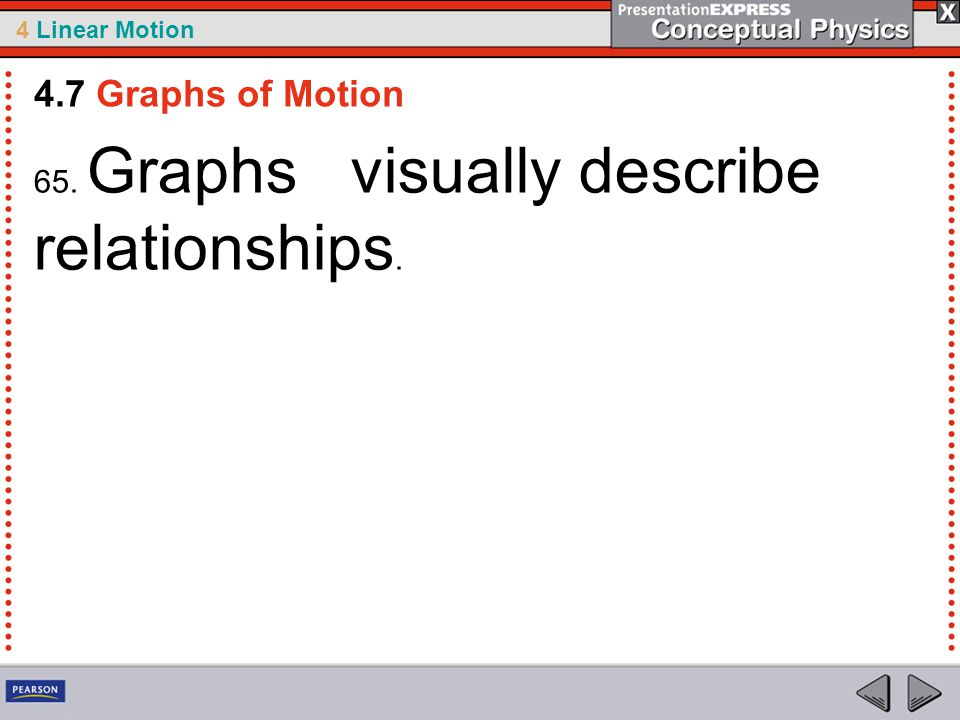4 Linear Motion 65. Graphs visually describe relationships. 4.7 Graphs of Motion