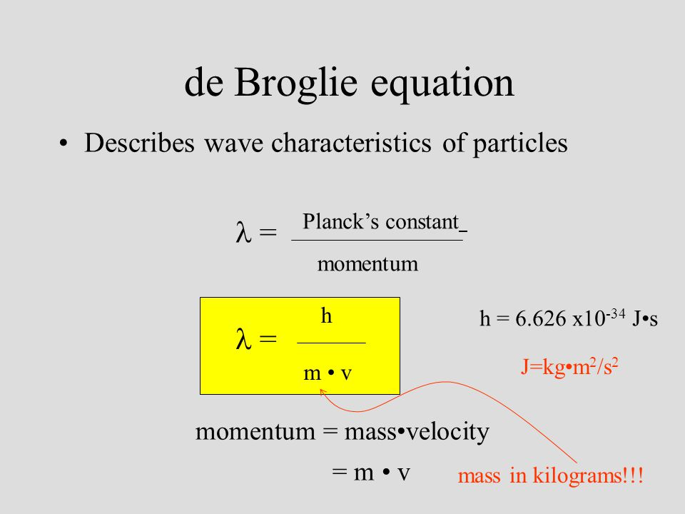 de Broglie equation Describes wave characteristics of particles momentum = massvelocity = m v = Planck's constant momentum = h m v mass in kilograms!!