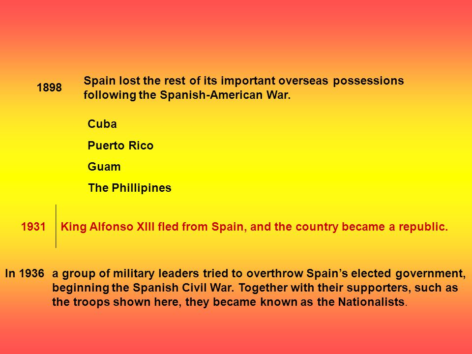 1898 Spain lost the rest of its important overseas possessions following the Spanish-American War.