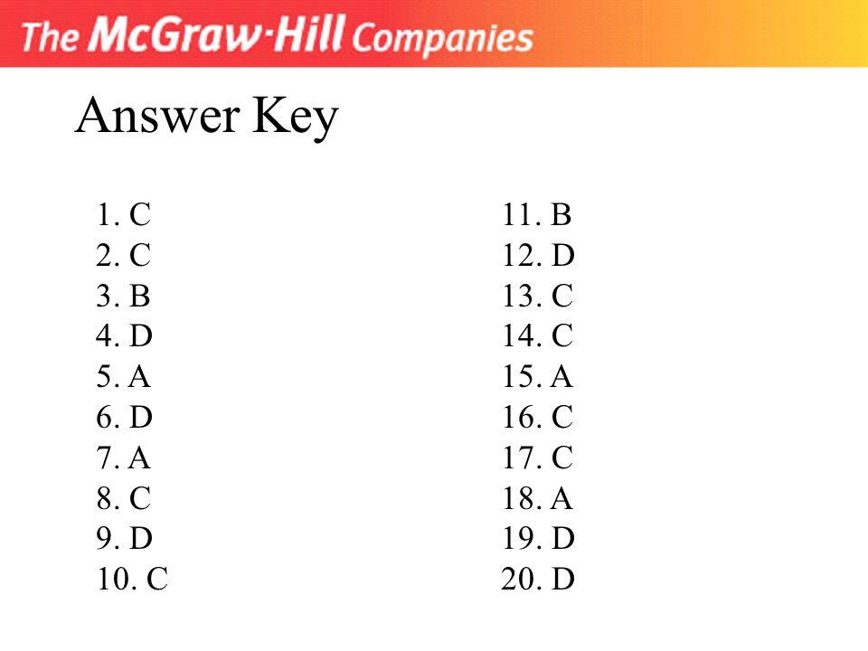 Answer Key 1. C 2. C 3. B 4. D 5. A 6. D 7. A 8. C 9. D 10. C 11. B 12. D 13. C 14. C 15. A 16. C 17. C 18. A 19. D 20. D