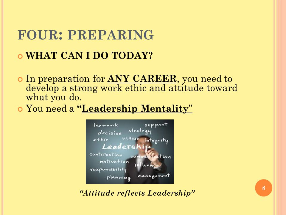 T HE LEADERSHIP MENTALITY : THE W ELLS OF L EADERSHIP * Well Read- Read a variety of books.
