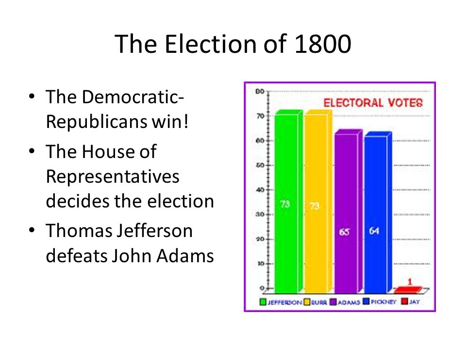The Election of 1800 The Democratic- Republicans win.