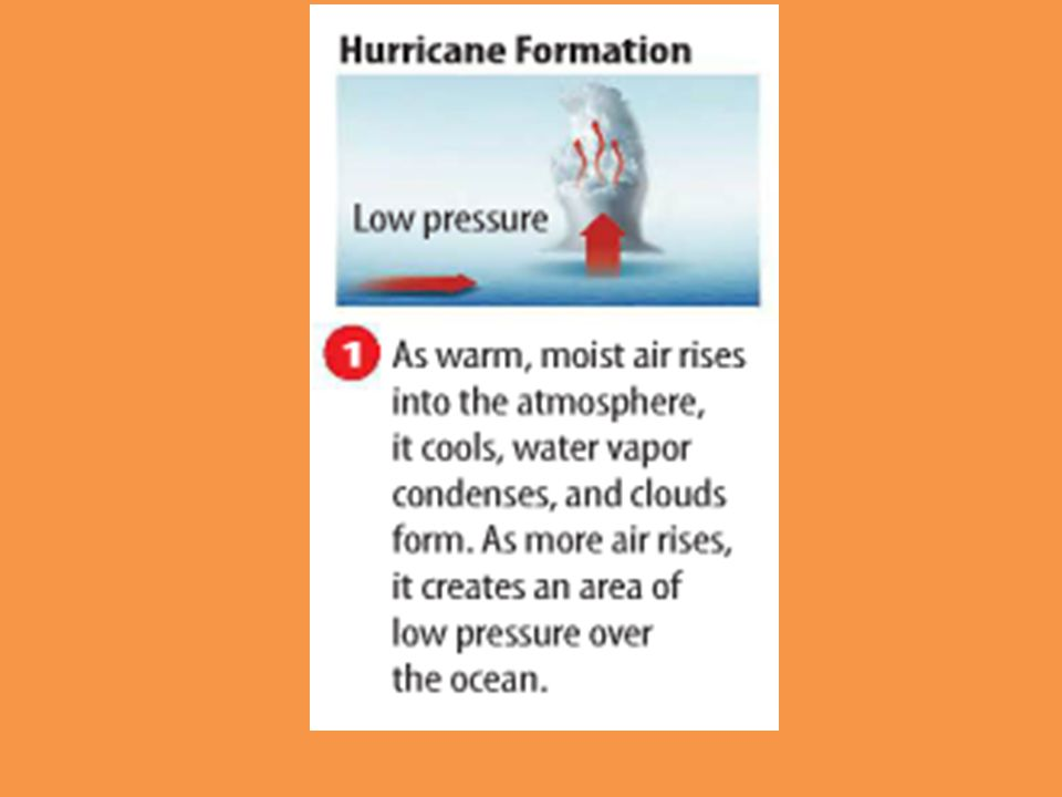 Tornadoes Occur most in May & June Occur most between 3-8 pm What conditions are needed????