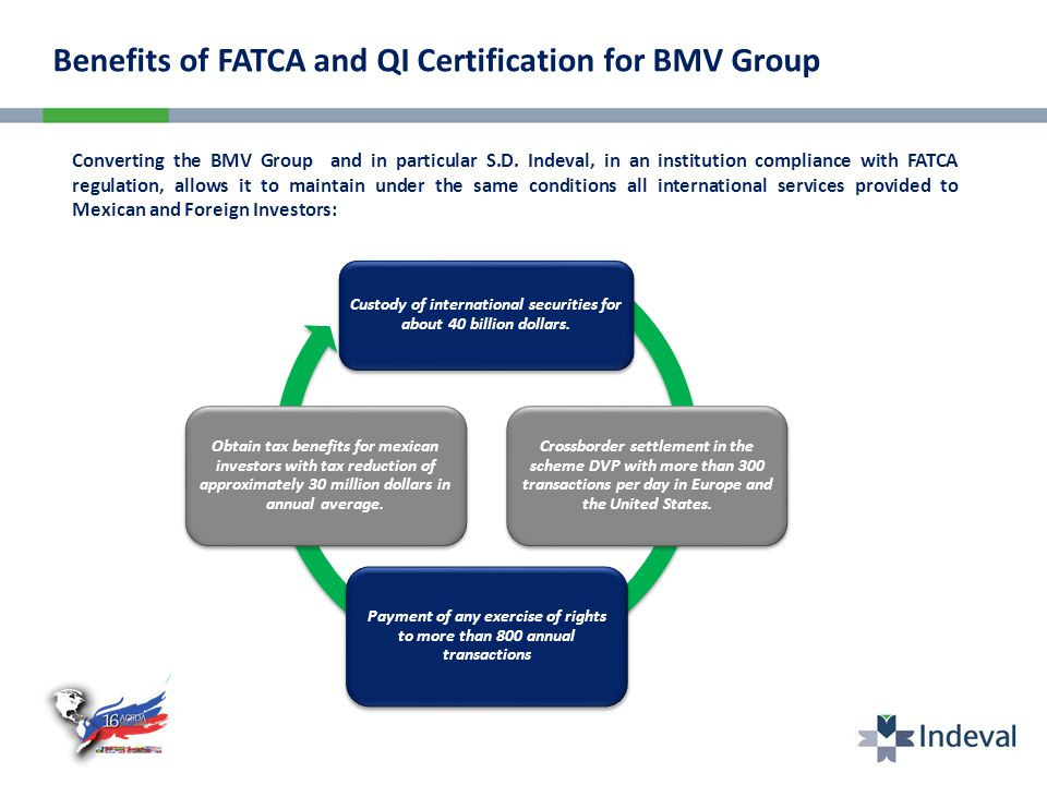 Benefits of FATCA and QI Certification for BMV Group Converting the BMV Group and in particular S.D.