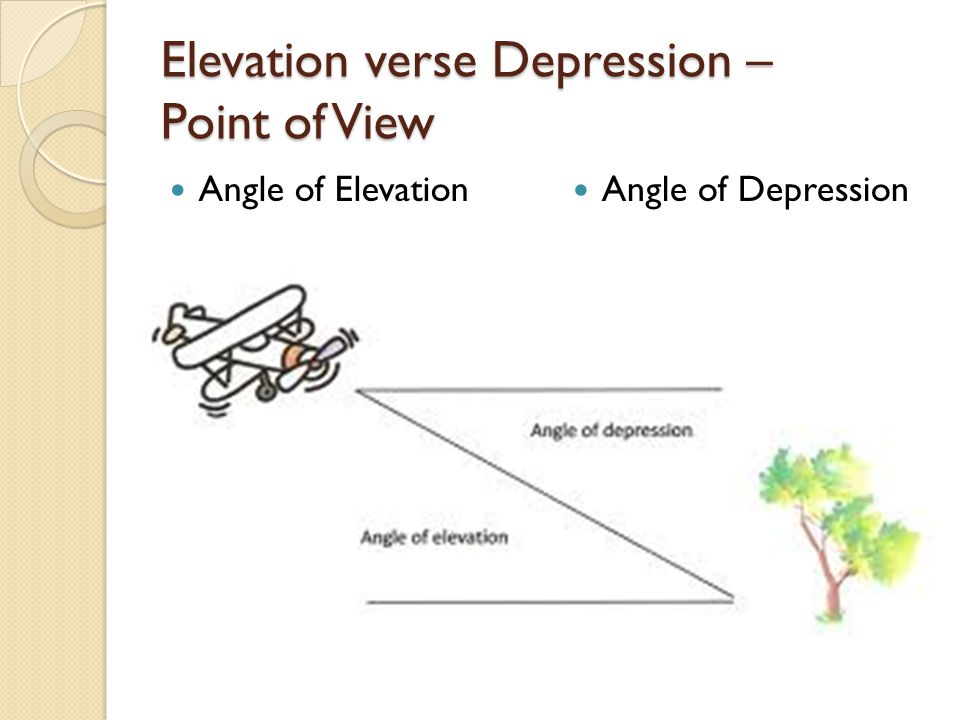 Elevation verse Depression – Point of View Angle of Elevation Angle of Depression