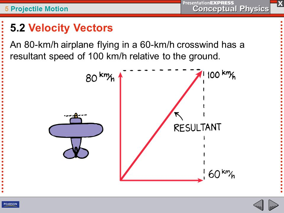 5 Projectile Motion An 80-km/h airplane flying in a 60-km/h crosswind has a resultant speed of 100 km/h relative to the ground. 5.2 Velocity Vectors
