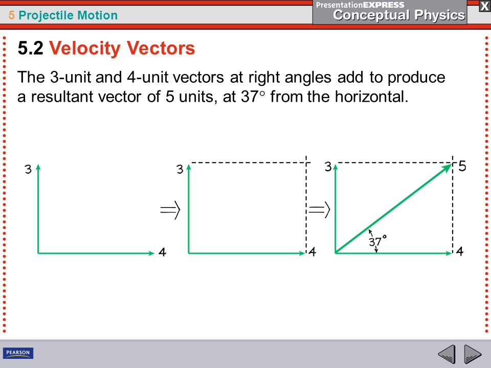 5 Projectile Motion The 3-unit and 4-unit vectors at right angles add to produce a resultant vector of 5 units, at 37° from the horizontal. 5.2 Veloci