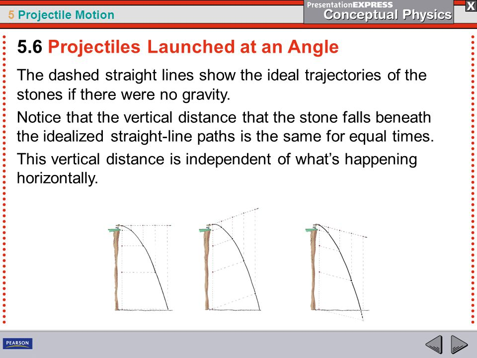 5 Projectile Motion The dashed straight lines show the ideal trajectories of the stones if there were no gravity. Notice that the vertical distance th