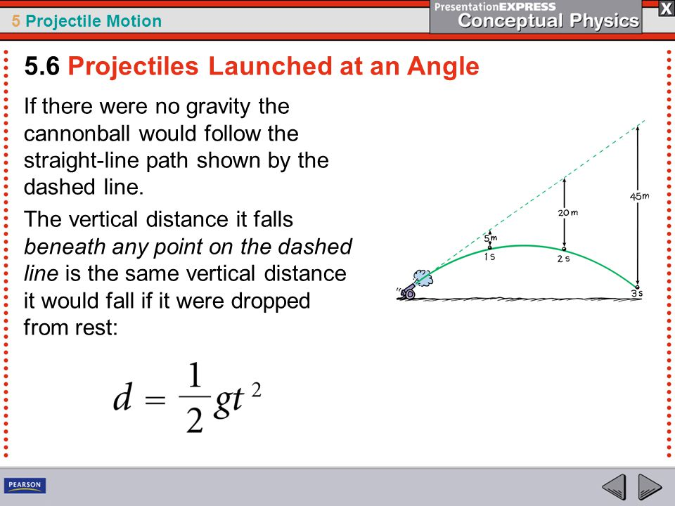 5 Projectile Motion If there were no gravity the cannonball would follow the straight-line path shown by the dashed line. The vertical distance it fal