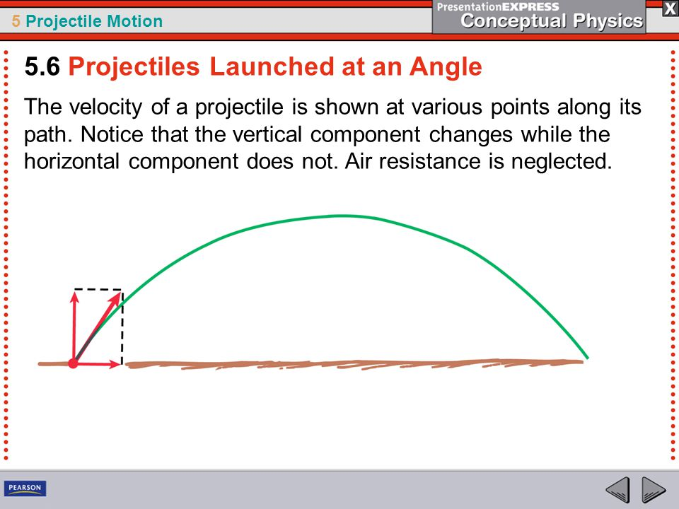 5 Projectile Motion The velocity of a projectile is shown at various points along its path. Notice that the vertical component changes while the horiz