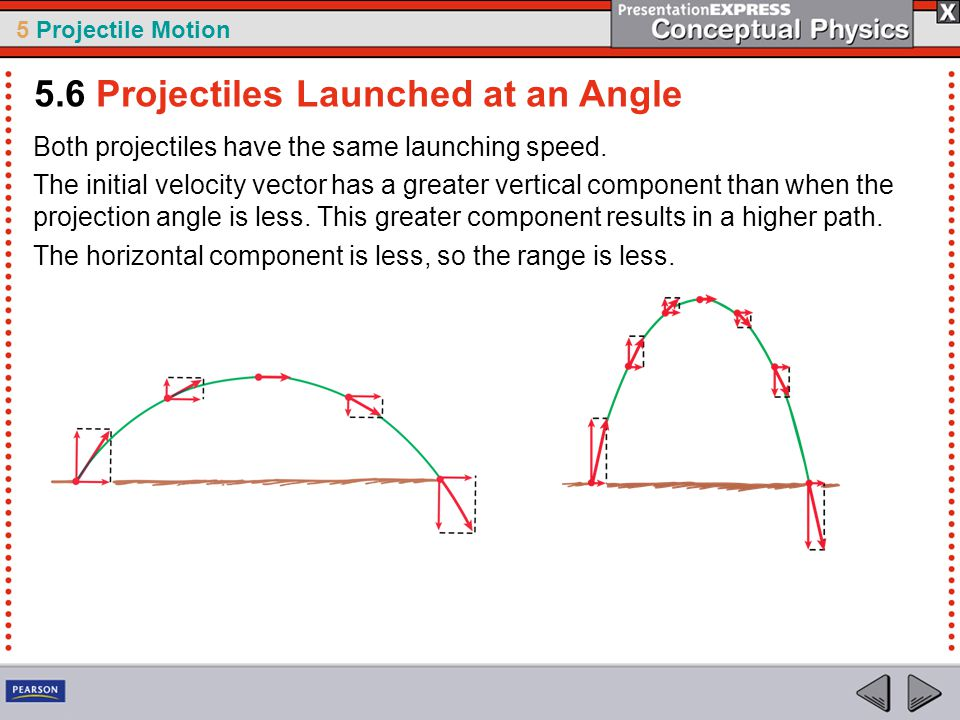5 Projectile Motion Both projectiles have the same launching speed. The initial velocity vector has a greater vertical component than when the project