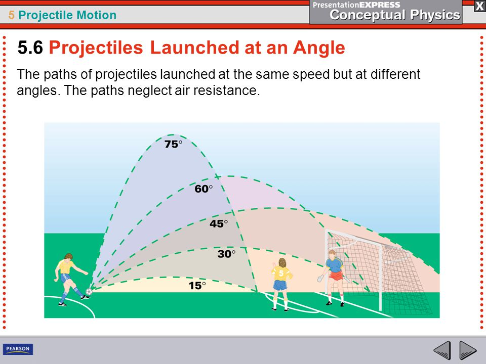 5 Projectile Motion The paths of projectiles launched at the same speed but at different angles. The paths neglect air resistance. 5.6 Projectiles Lau