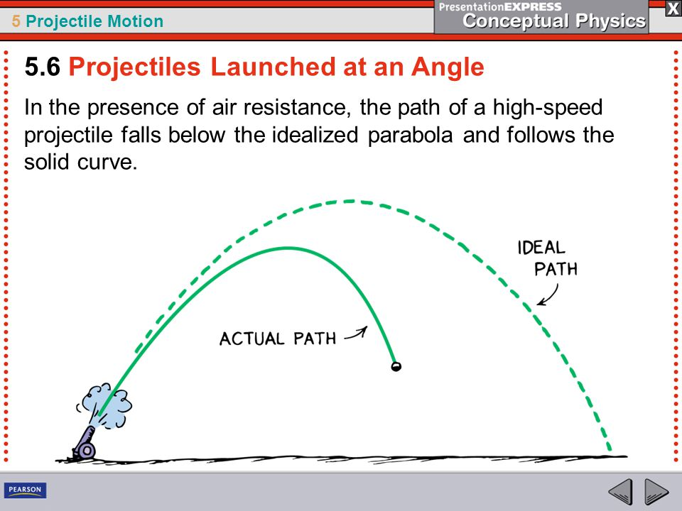 5 Projectile Motion In the presence of air resistance, the path of a high-speed projectile falls below the idealized parabola and follows the solid cu