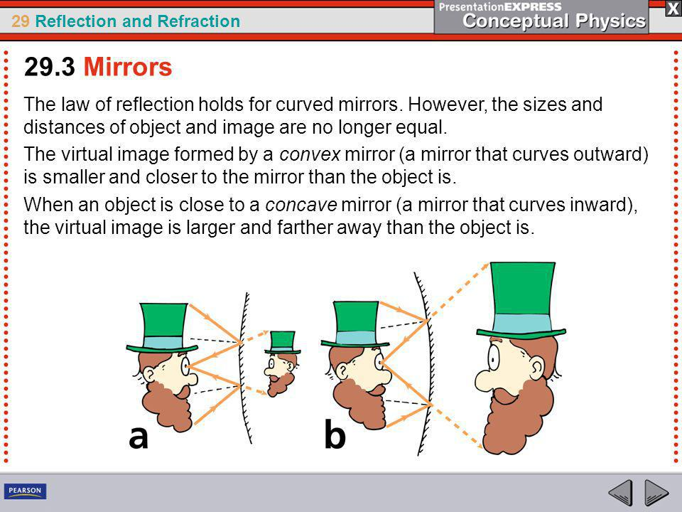 29 Reflection and Refraction The law of reflection holds for curved mirrors.