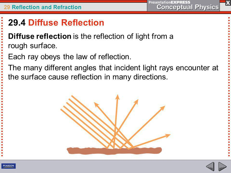 29 Reflection and Refraction Diffuse reflection is the reflection of light from a rough surface.