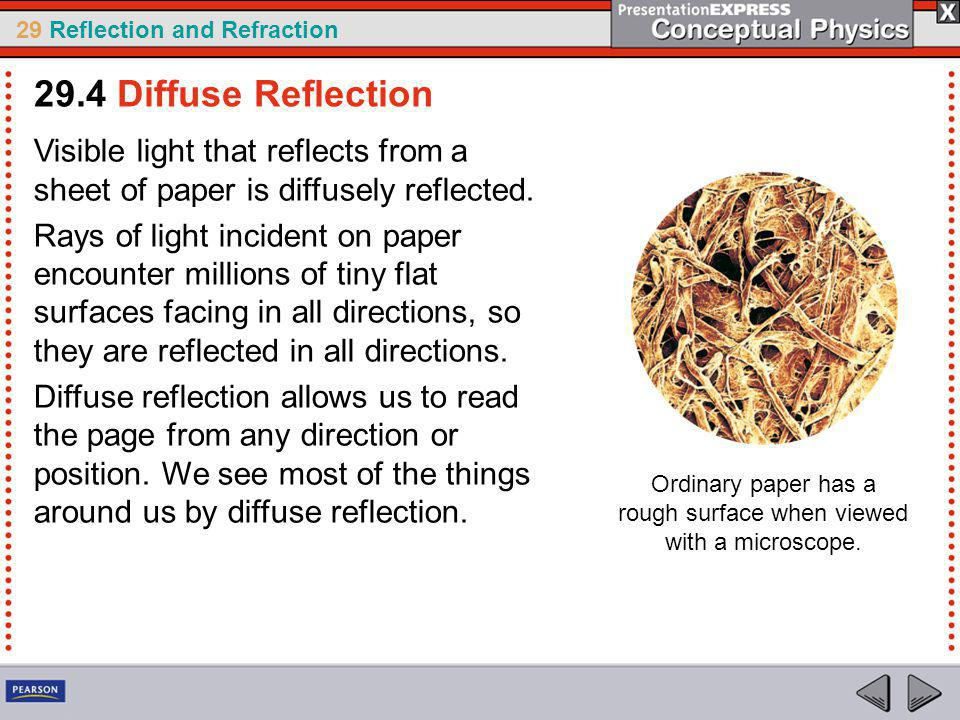 29 Reflection and Refraction Visible light that reflects from a sheet of paper is diffusely reflected.