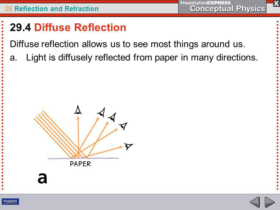 29 Reflection and Refraction Diffuse reflection allows us to see most things around us.