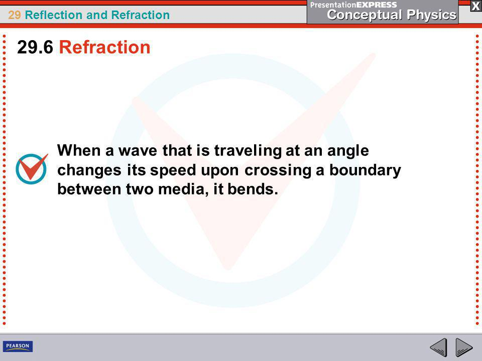 29 Reflection and Refraction When a wave that is traveling at an angle changes its speed upon crossing a boundary between two media, it bends.