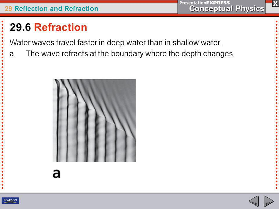 29 Reflection and Refraction Water waves travel faster in deep water than in shallow water.