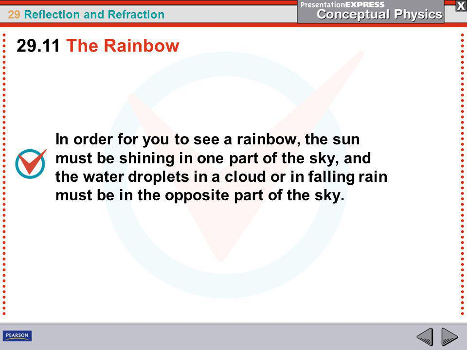 29 Reflection and Refraction In order for you to see a rainbow, the sun must be shining in one part of the sky, and the water droplets in a cloud or in falling rain must be in the opposite part of the sky.