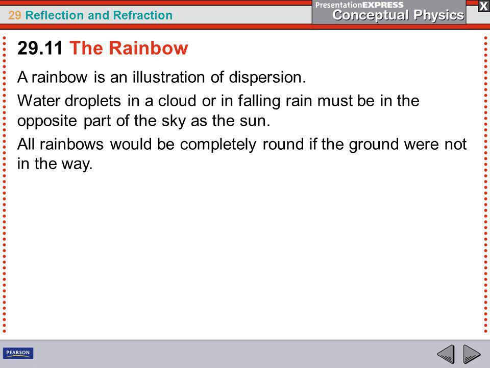 29 Reflection and Refraction A rainbow is an illustration of dispersion.