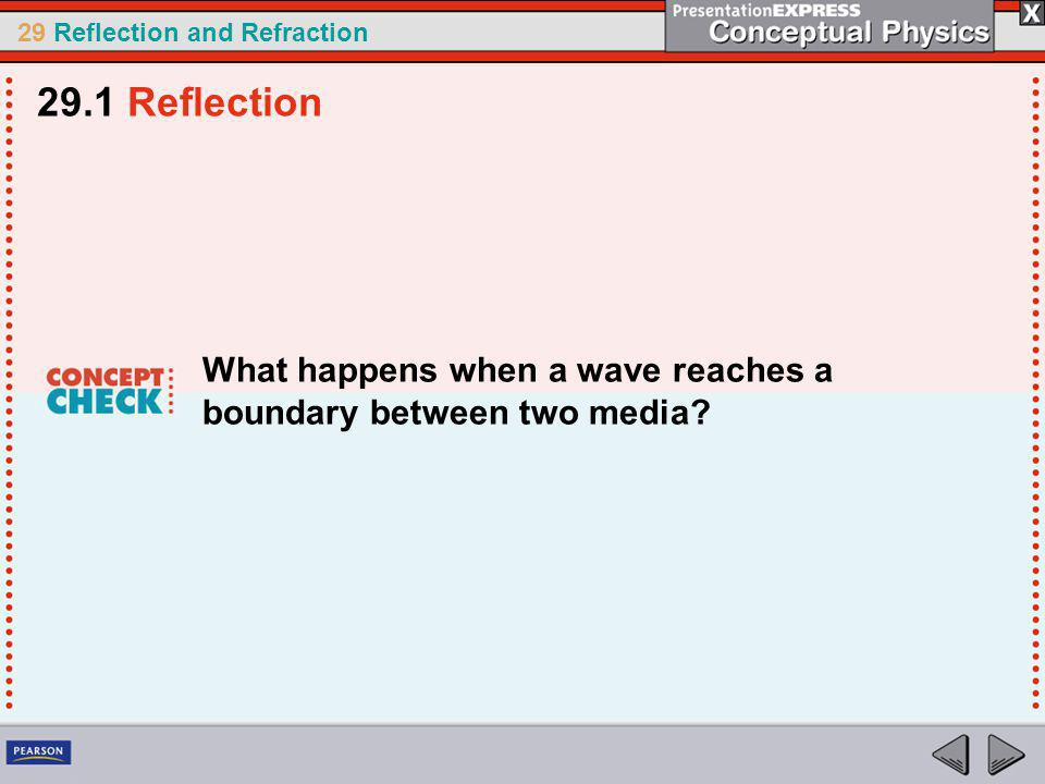 29 Reflection and Refraction What happens when a wave reaches a boundary between two media.