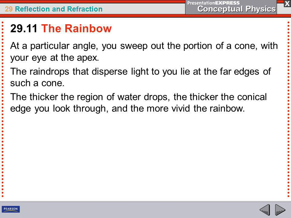 29 Reflection and Refraction At a particular angle, you sweep out the portion of a cone, with your eye at the apex.