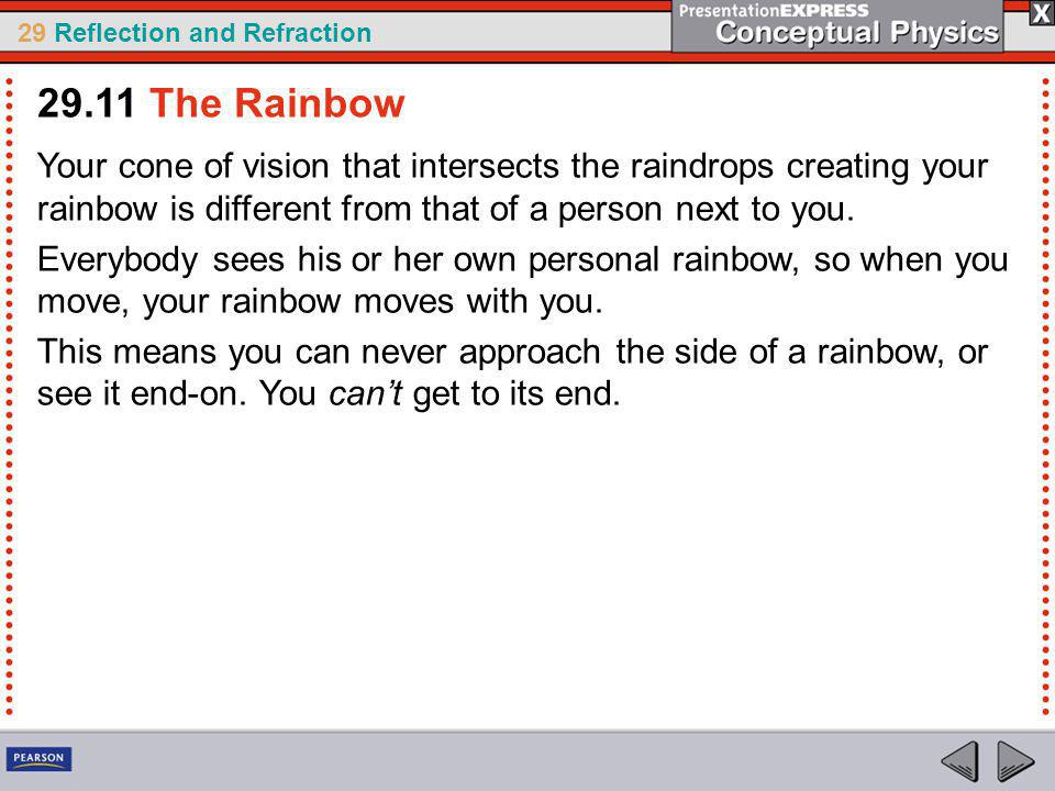 29 Reflection and Refraction Your cone of vision that intersects the raindrops creating your rainbow is different from that of a person next to you.