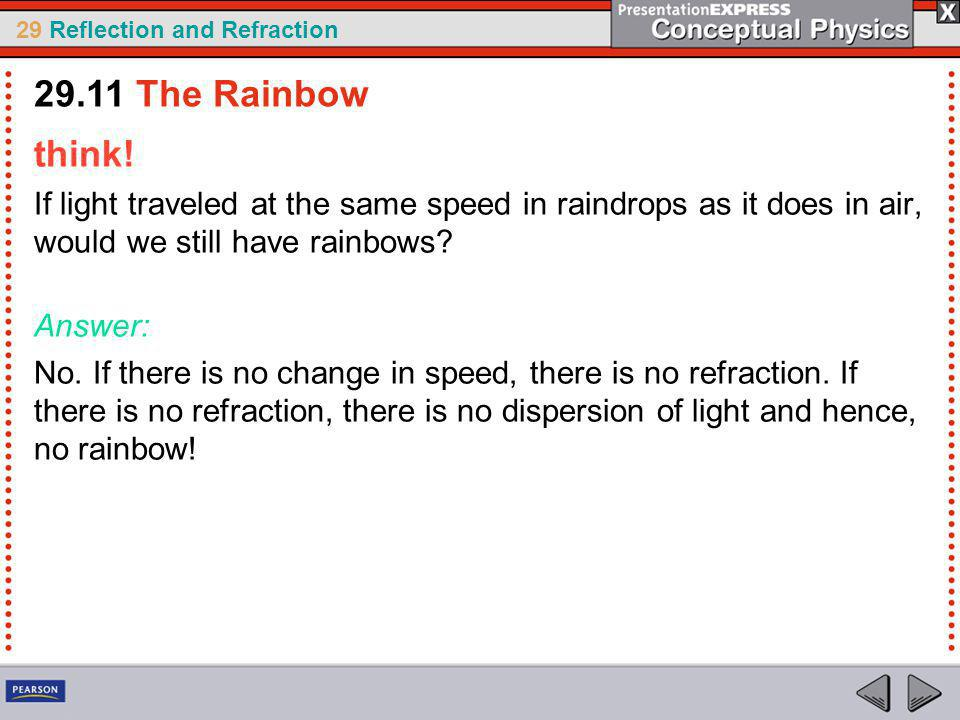 29 Reflection and Refraction think.