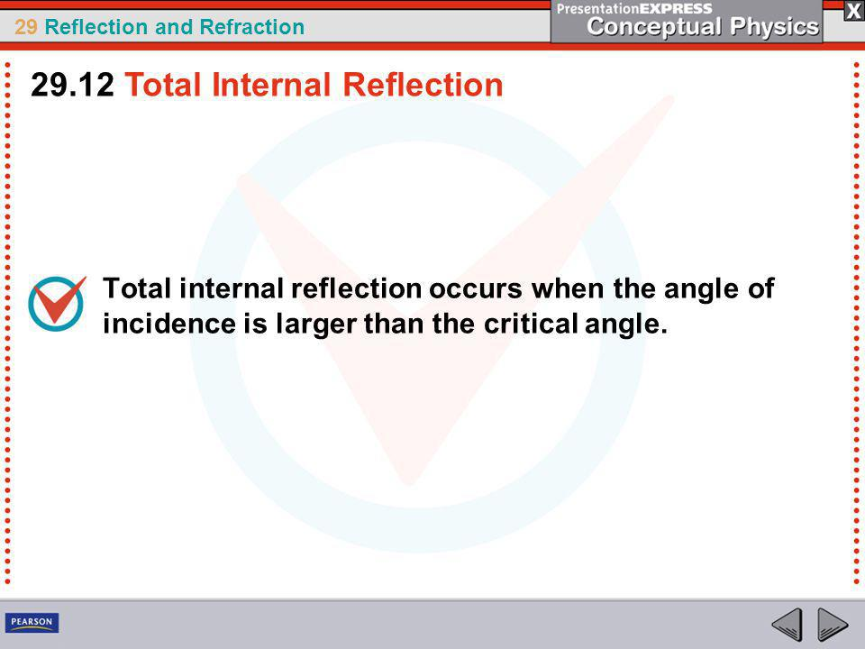 29 Reflection and Refraction Total internal reflection occurs when the angle of incidence is larger than the critical angle.