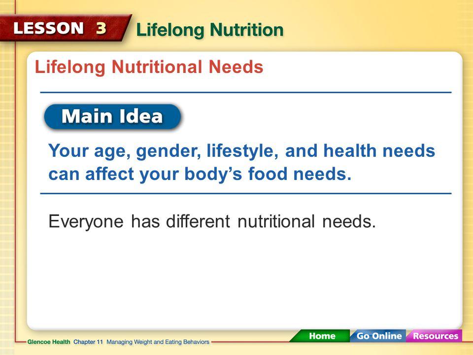 vegetarian dietary supplements performance enhancers herbal supplements megadoses