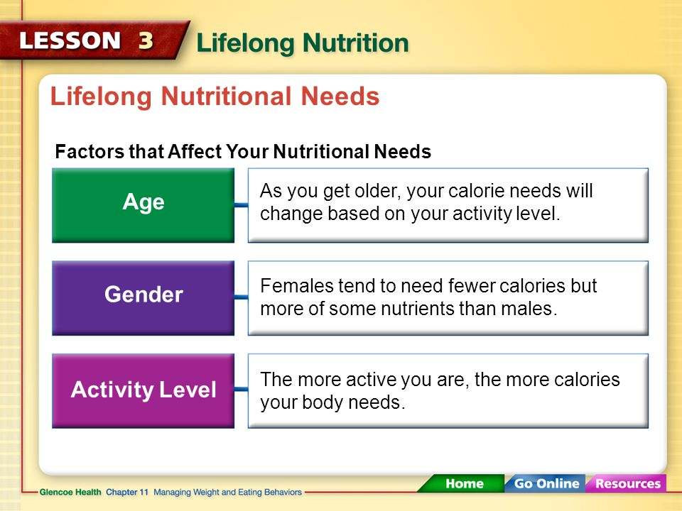 Lifelong Nutritional Needs Factors that Affect Your Nutritional Needs Age Gender Activity Level As you get older, your calorie needs will change based on your activity level.
