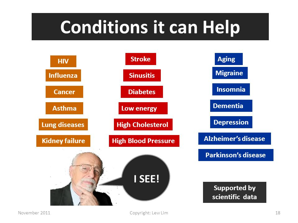 High Blood Pressure High Cholesterol Diabetes Low energy Aging Lung diseases Conditions it can Help I SEE! Parkinson's disease Dementia Cancer HIV Inf
