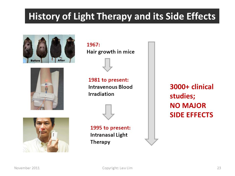 1967: Hair growth in mice 1981 to present: Intravenous Blood Irradiation 1995 to present: Intranasal Light Therapy 3000+ clinical studies; NO MAJOR SI