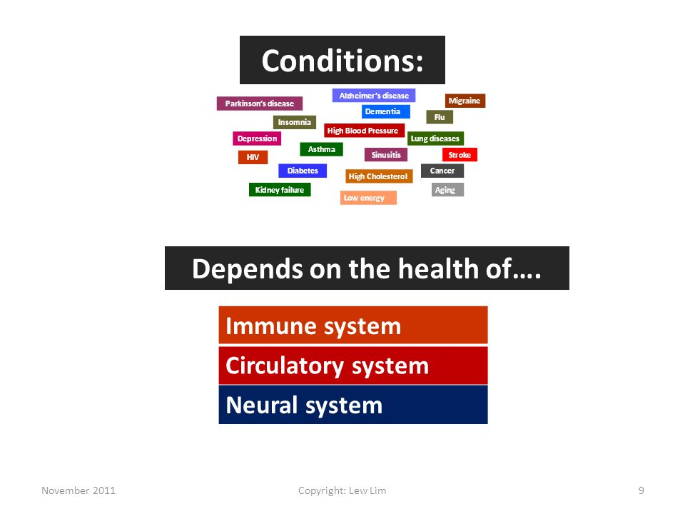 Conditions: Depends on the health of….