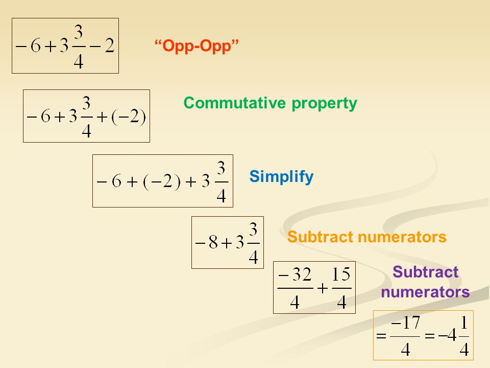 Simplify Subtract numerators Opp-Opp Commutative property Subtract numerators