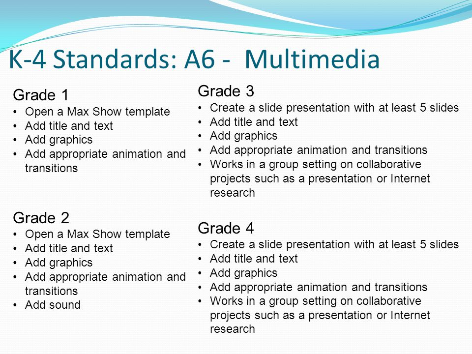 K-4 Standards: A6 - Multimedia Grade 3 Create a slide presentation with at least 5 slides Add title and text Add graphics Add appropriate animation and transitions Works in a group setting on collaborative projects such as a presentation or Internet research Grade 4 Create a slide presentation with at least 5 slides Add title and text Add graphics Add appropriate animation and transitions Works in a group setting on collaborative projects such as a presentation or Internet research Grade 1 Open a Max Show template Add title and text Add graphics Add appropriate animation and transitions Grade 2 Open a Max Show template Add title and text Add graphics Add appropriate animation and transitions Add sound